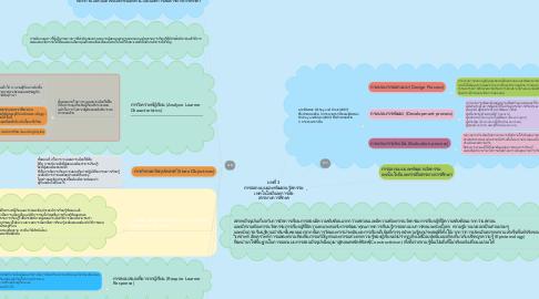 Mind Map: บทที่ 3 การออกแบบและพัฒนานวัตกรรม  เทคโนโลยีและการสื่อ สารทางการศึกษา