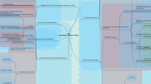 Mind Map: บทที่4 เทคโนโลยีและการสื่อสารทางการศึกษา