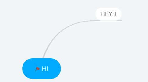 Mind Map: HI