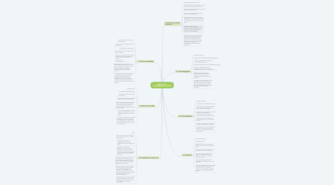 Mind Map: Education au développement durable