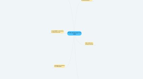 Mind Map: Modes pédagogiques de l'EDD