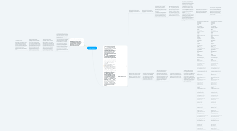 Mind Map: God's Salvation