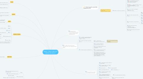 """Mind Map: Проект """"Музей советских игровых автоматов"""""""