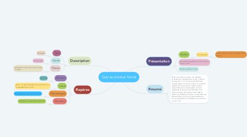 Mind Map: Quiz au travaux forcés