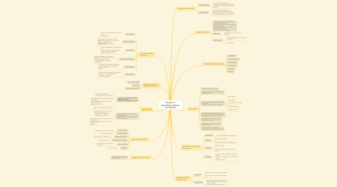 Mind Map: Chapter 3  Operating System  Structures