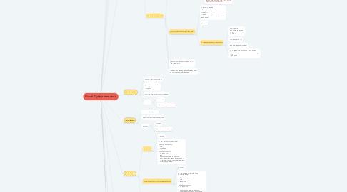 Mind Map: Ducati. Публичная часть