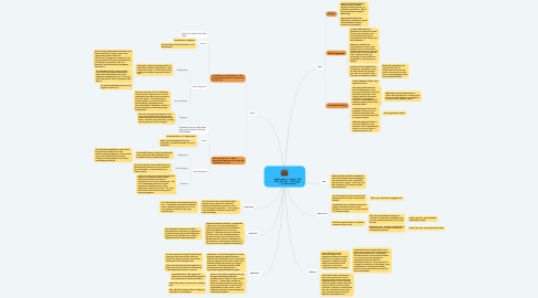 Mind Map: Walkovszky v. Carlton, 223 N.E. 2d 6 (N.Y. 1966)*pgs. 1-9 of Document