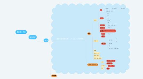 Mind Map: 柴田真吾
