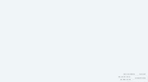 Mind Map: 李旭華