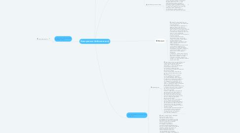 Mind Map: Электронные бибилиотеки