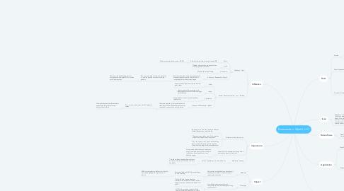 Mind Map: Bruesewitz v. Wyeth, LLC