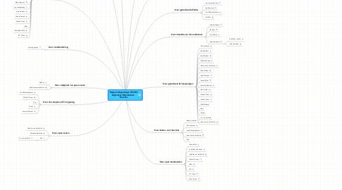 Mind Map: Rapport besparingen OS/OSSAlgemene Rekenkamer -Reacties