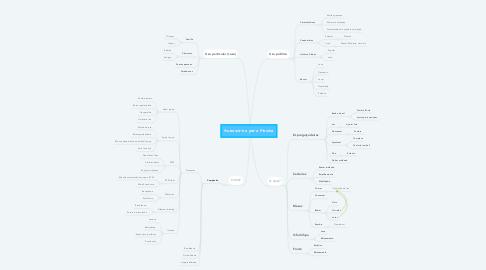 Mind Map: Acessórios para Piscina