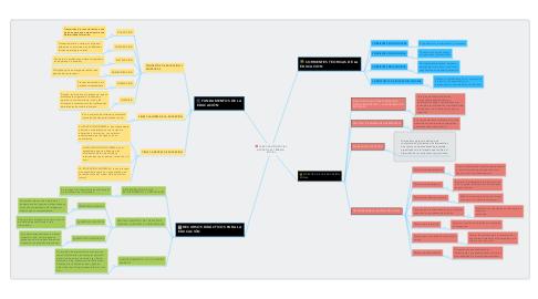 Mind Map: LA EDUCACIÒN SOCIAL APLICADA AL TRABAJO SOCIAL