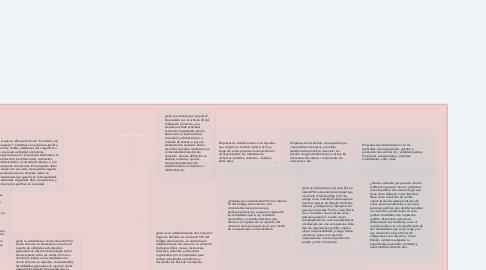 Mind Map: COMPRAS Y SUMINISTROS