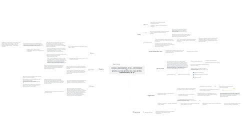 Mind Map: RUSSELL BRUESEWITZ, ET AL., PETITIONERS v.  WYETH LLC, FKA WYETH, INC., FKA WYETH  LABORATORIES, ET AL