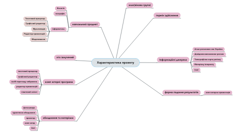 Mind Map: Характеристика проекту