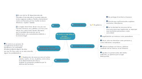 Mind Map: NO TODO LO QUE BRILLA ES ORO     (DOCUMENTAL)