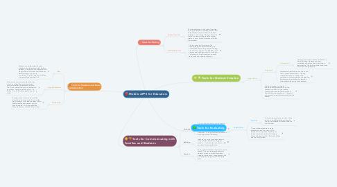 Mind Map: Mobile APPS for Educators
