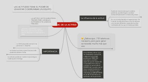 Mind Map: EL ABC DE LA ACTITUD