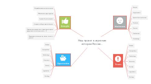 Mind Map: Наш проект в изучении истории России...