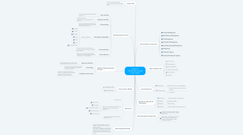 Mind Map: Chapter 3: OPERATING-SYSTEM STRUCTURES