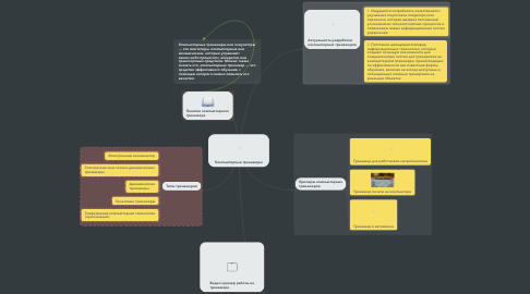 Mind Map: Компьютерные тренажеры
