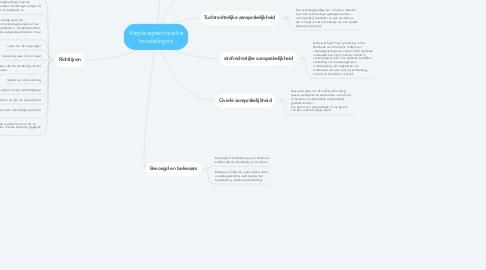 Mind Map: Verpleegtechnische handelingen