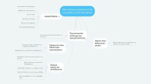 Mind Map: Καινοτόμες εργασίες στην εκπαιδευτική διαδικασία