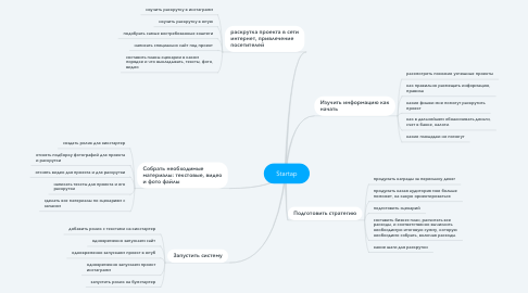 Mind Map: Startap