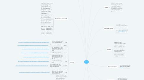 Mind Map: Svitla