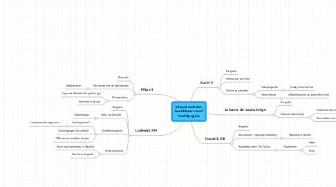Mind Map: Inhoud website: bereikbaar vanaf hoofdpagina