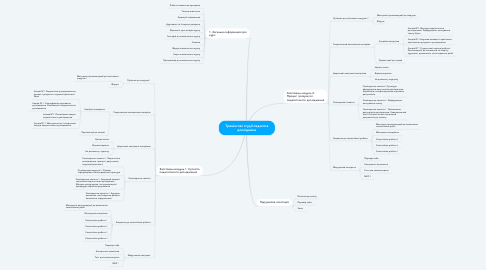 Mind Map: Тренінгові студії педагога дослідника