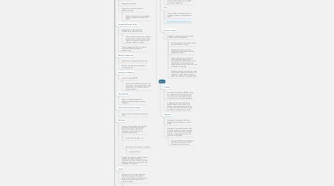 Mind Map: Fluxograma da Operação