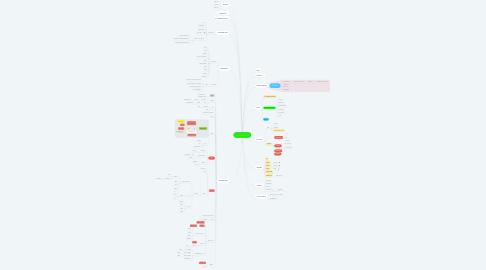 Mind Map: NAINE24.EU