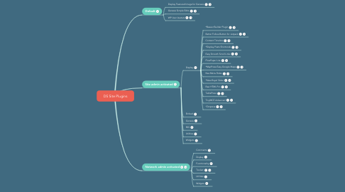 Mind Map: DS Site Plugins