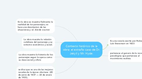 Mind Map: Contexto histórico de la obra: el extraño caso de Dr. Jekyll y Mr. Hyde.