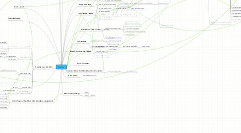 Mind Map: Zingerman's