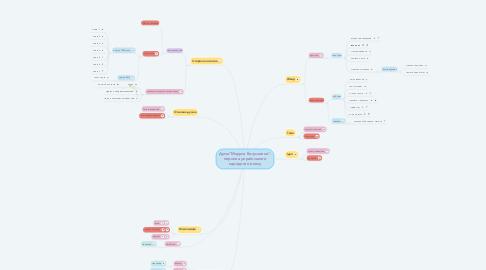 """Mind Map: Дума""""Маруся Богуславка""""- перлина українського народного епосу"""