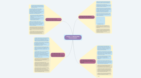 Mind Map: Chapter 13 MEASURING THE ECONOMY