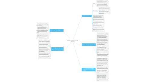 Mind Map: Chapter 13 - Measuring the Economy