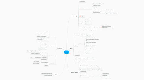 Mind Map: Ole
