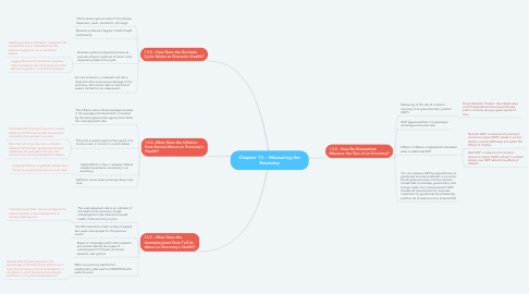 Mind Map: Chapter 13. - Measuring the Economy