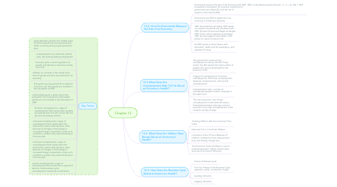 Mind Map: Chapter 13