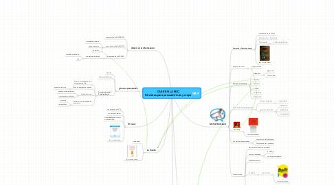 Mind Map: CAER EN LA RED Fórmulas para persuadir más y mejor