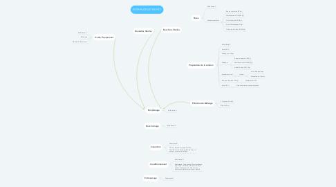 Mind Map: MOXIFLOXACINE-HCI
