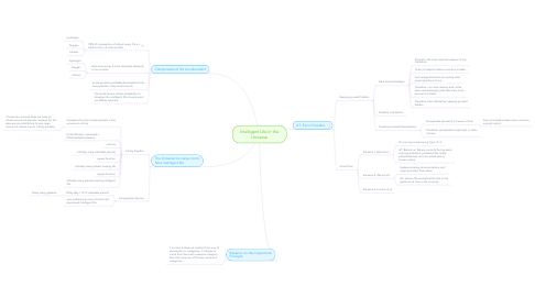 Mind Map: Intelligent Life in the Universe