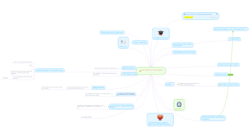 Mind Map: alert [batteries discharged] .............
