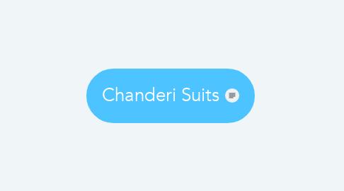 Mind Map: Chanderi Suits