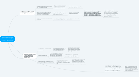 Mind Map: Is Space Exploration in General Beneficial To Humans? by SooJi Lee